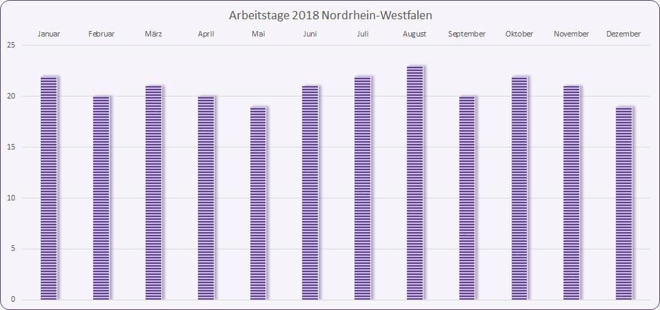 Arbeitstage 2018 NRW
